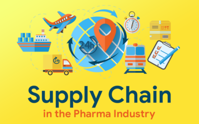 Top Supply Chain Challenges in the Pharma Industry 2020